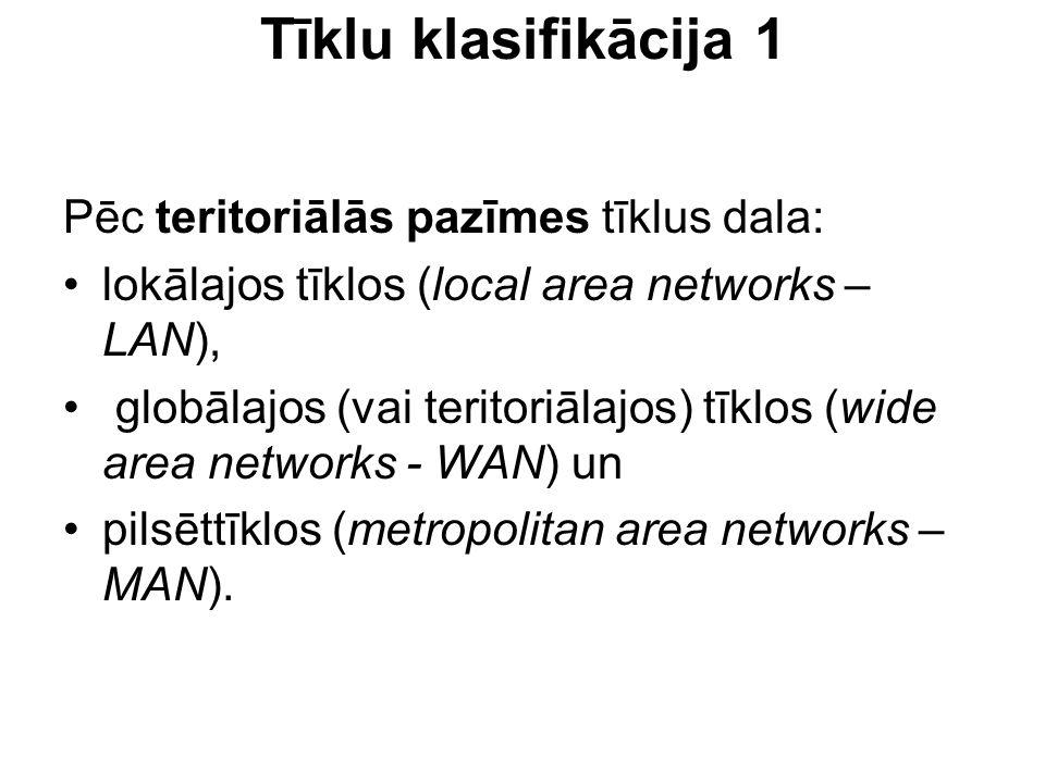 Tīklu klasifikācija 1 Pēc teritoriālās pazīmes tīklus dala: lokālajos tīklos (local area networks – LAN), globālajos (vai teritoriālajos) tīklos (wide