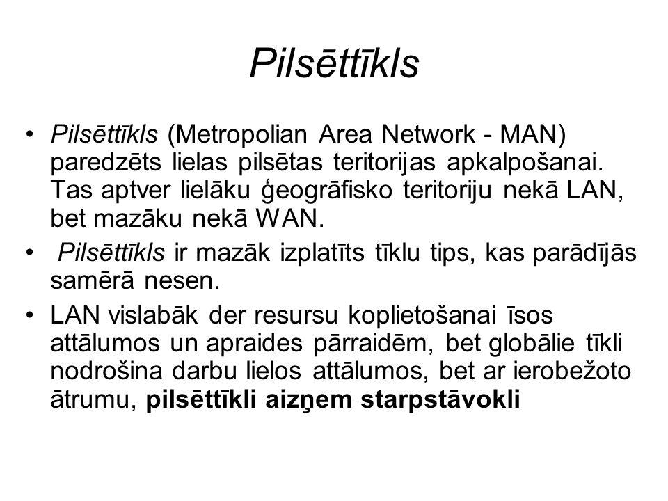 Pilsēttīkls Pilsēttīkls (Metropolian Area Network - MAN) paredzēts lielas pilsētas teritorijas apkalpošanai. Tas aptver lielāku ģeogrāfisko teritoriju