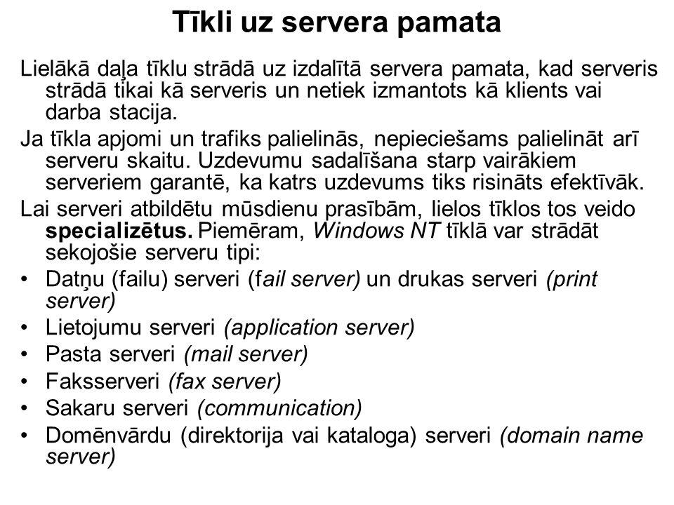 Tīkli uz servera pamata Lielākā daļa tīklu strādā uz izdalītā servera pamata, kad serveris strādā tikai kā serveris un netiek izmantots kā klients vai