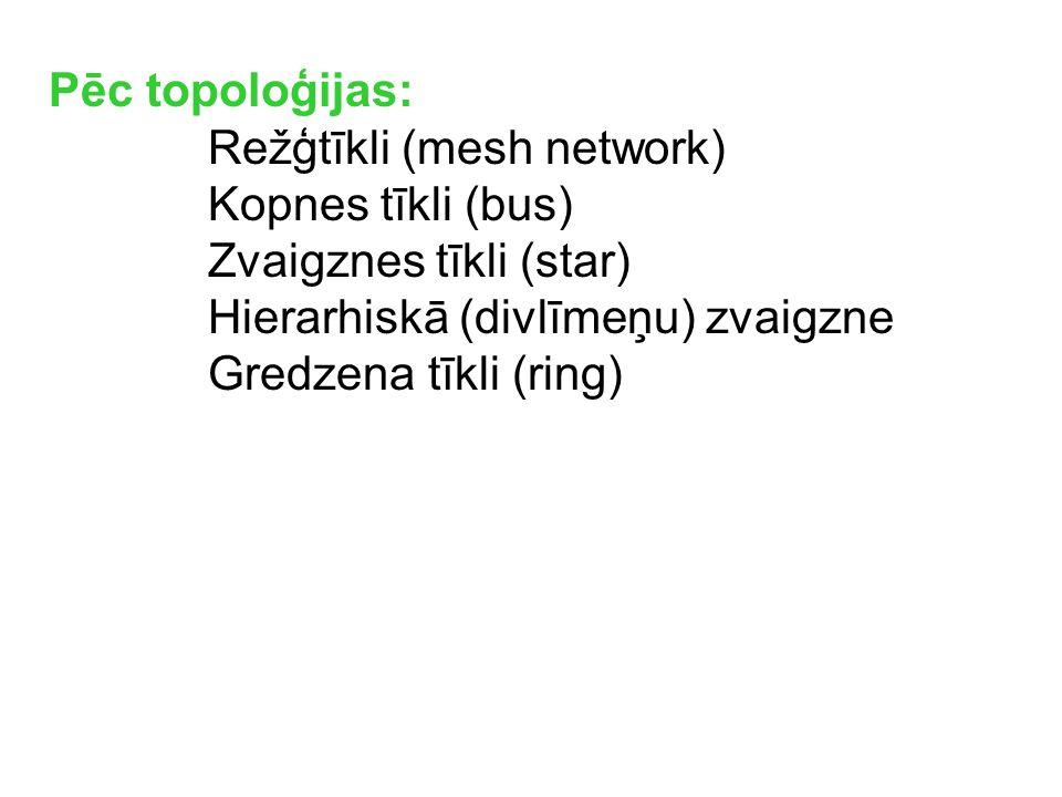 Pēc topoloģijas: Režģtīkli (mesh network) Kopnes tīkli (bus) Zvaigznes tīkli (star) Hierarhiskā (divlīmeņu) zvaigzne Gredzena tīkli (ring)