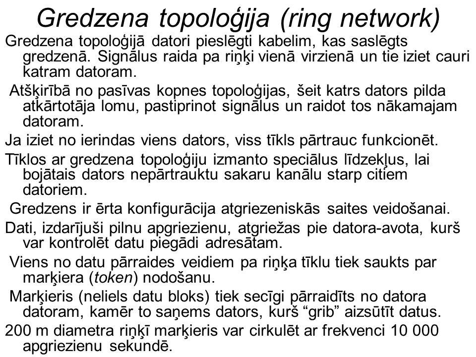 Gredzena topoloģija (ring network) Gredzena topoloģijā datori pieslēgti kabelim, kas saslēgts gredzenā. Signālus raida pa riņķi vienā virzienā un tie