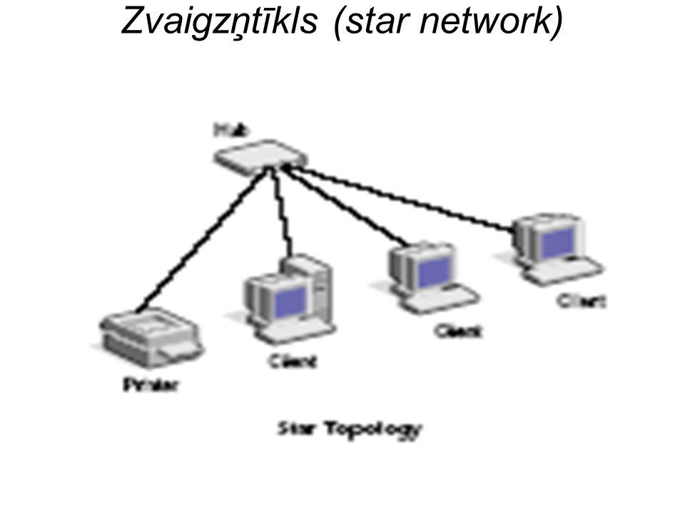 Zvaigzņtīkls (star network)