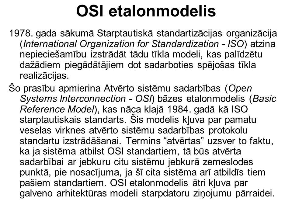 OSI etalonmodelis 1978. gada sākumā Starptautiskā standartizācijas organizācija (International Organization for Standardization - ISO) atzina nepiecie