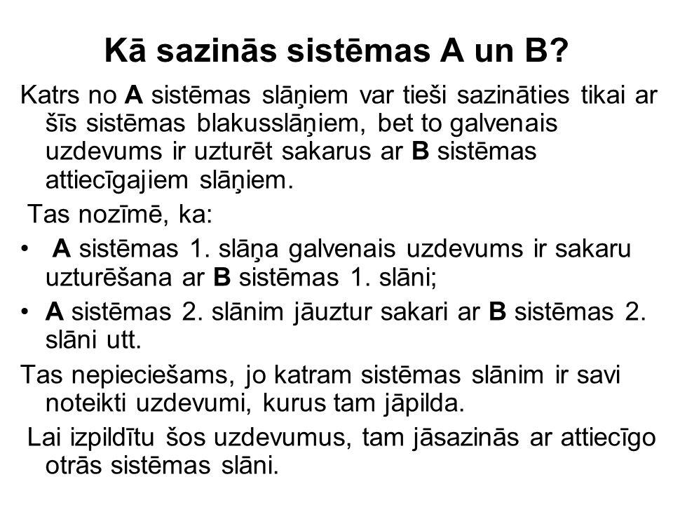 Kā sazinās sistēmas A un B? Katrs no A sistēmas slāņiem var tieši sazināties tikai ar šīs sistēmas blakusslāņiem, bet to galvenais uzdevums ir uzturēt