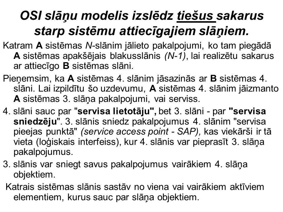 OSI slāņu modelis izslēdz tiešus sakarus starp sistēmu attiecīgajiem slāņiem. Katram A sistēmas N-slānim jālieto pakalpojumi, ko tam piegādā A sistēma