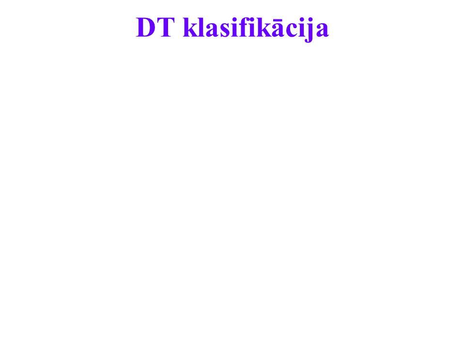 DT klasifikācija