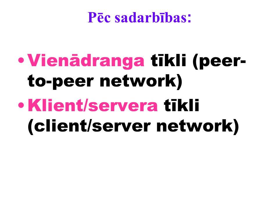 Pēc sadarbības : Vienādranga tīkli (peer- to-peer network) Klient/servera tīkli (client/server network)