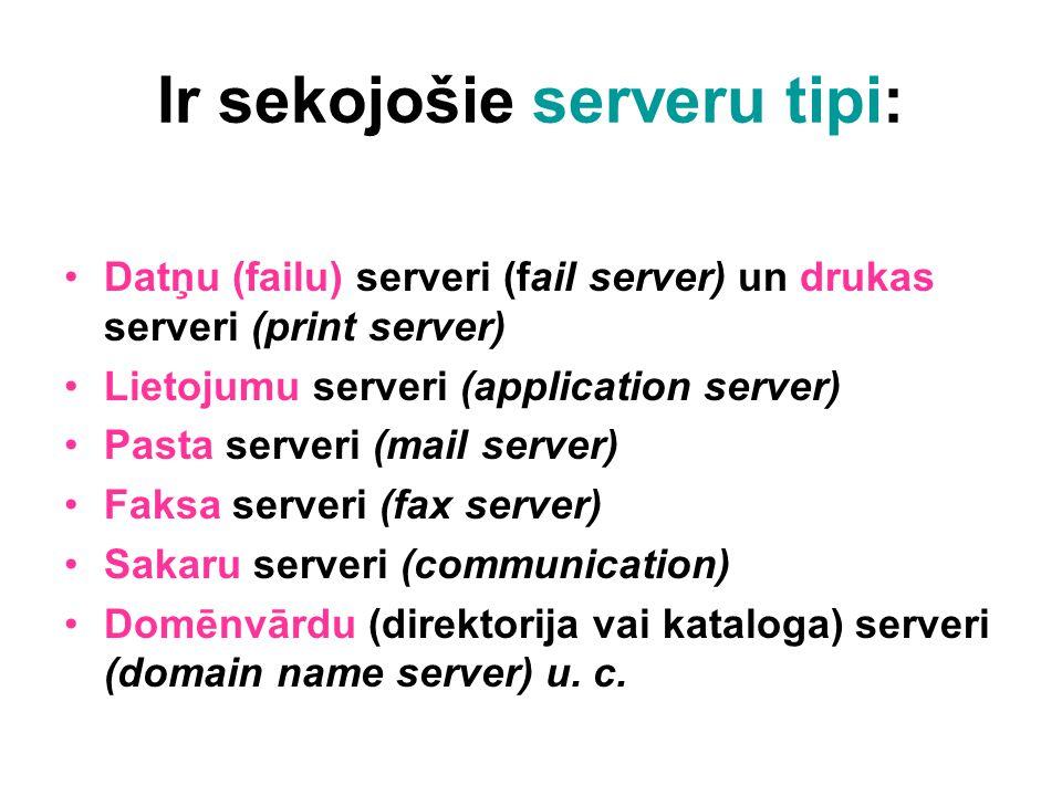 Ir sekojošie serveru tipi: Datņu (failu) serveri (fail server) un drukas serveri (print server) Lietojumu serveri (application server) Pasta serveri (