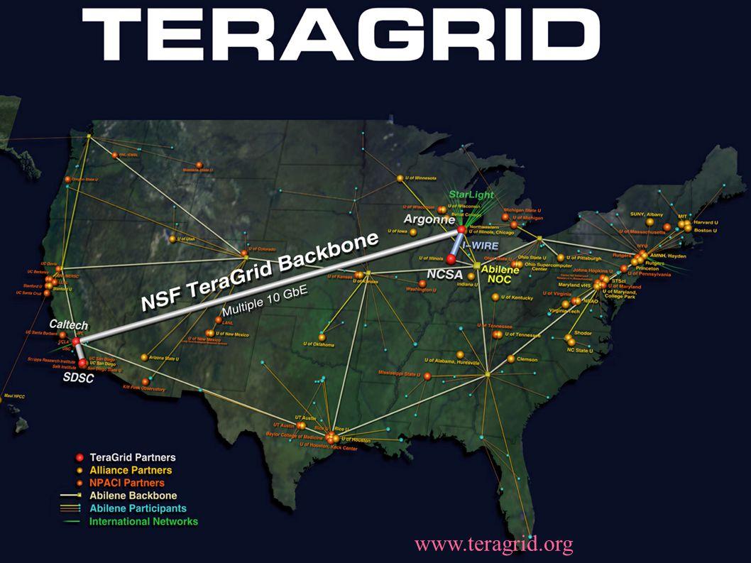 www.teragrid.org