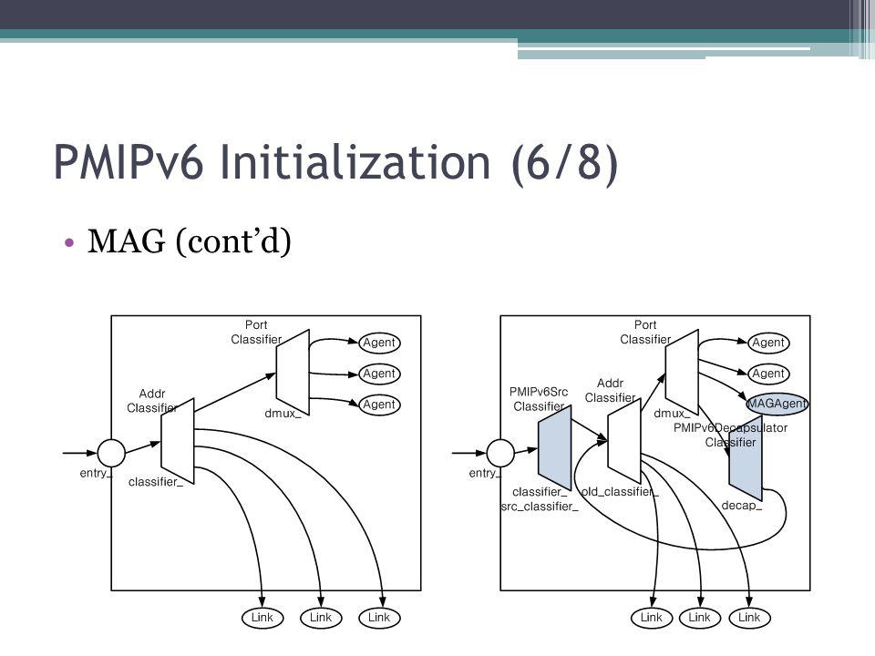 PMIPv6 Initialization (6/8) MAG (cont'd)