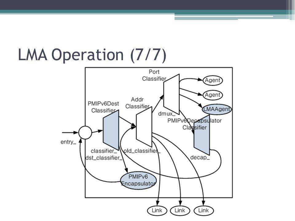 LMA Operation (7/7)