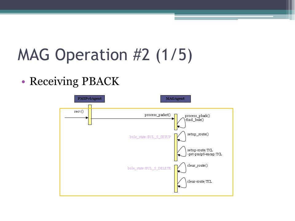 MAG Operation #2 (1/5) Receiving PBACK MAGAgentPMIPv6Agent process_packet() setup_route() process_pback() -find_bule() setup-route/TCL -get-pmip6-enca