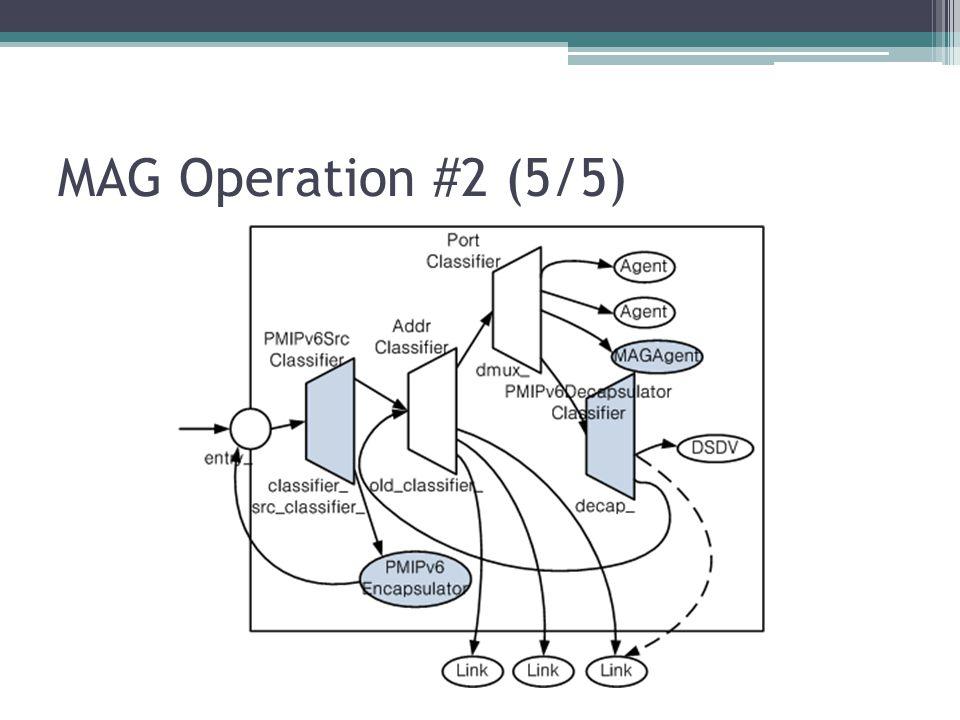 MAG Operation #2 (5/5)