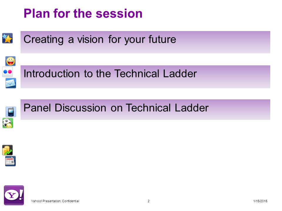 Plan for the session 1/15/20152Yahoo.