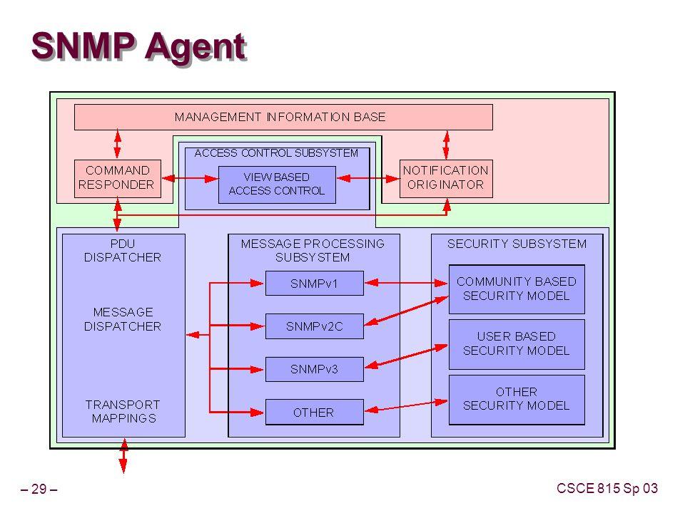 – 29 – CSCE 815 Sp 03 SNMP Agent