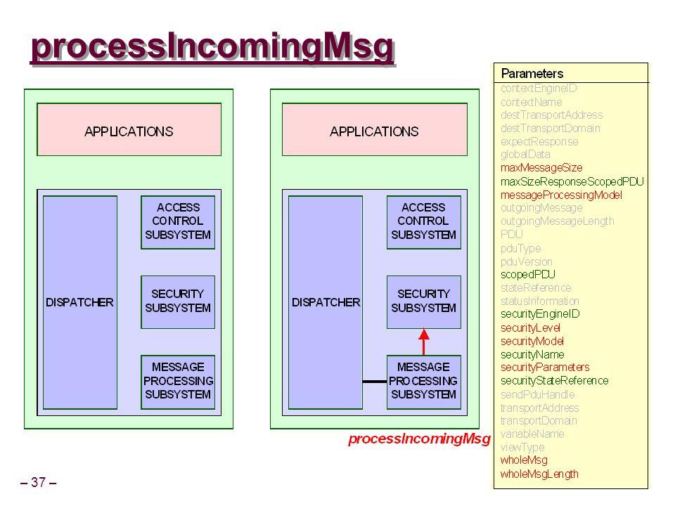 – 37 – CSCE 815 Sp 03 processIncomingMsg