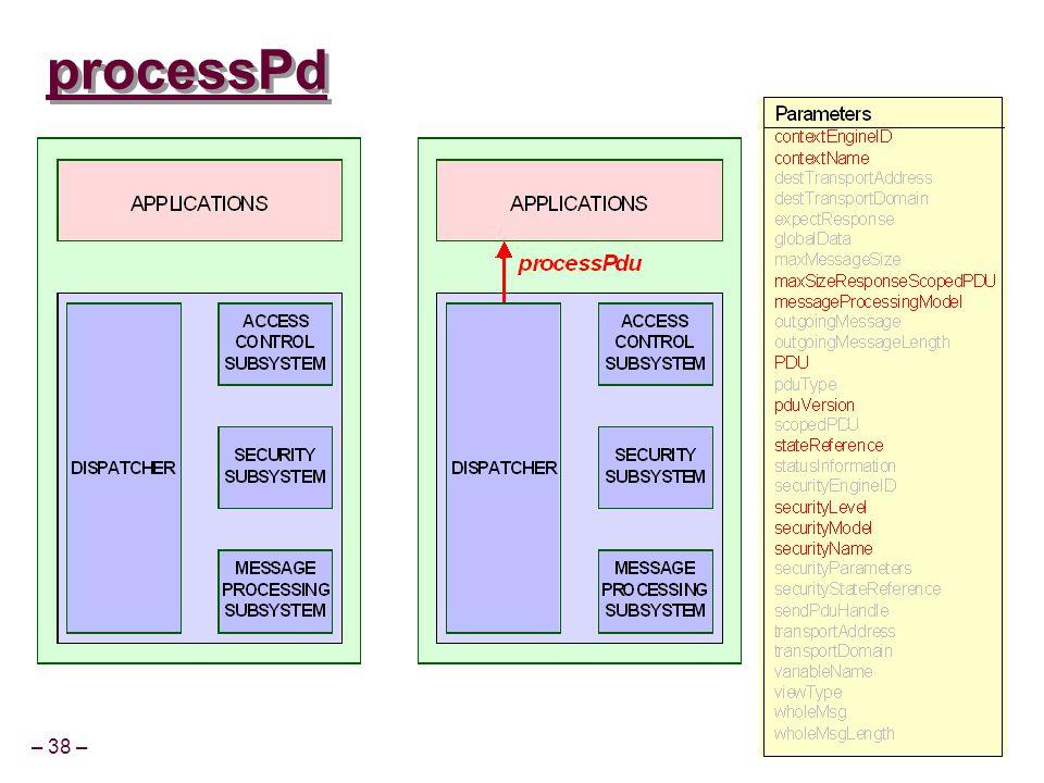 – 38 – CSCE 815 Sp 03 processPd