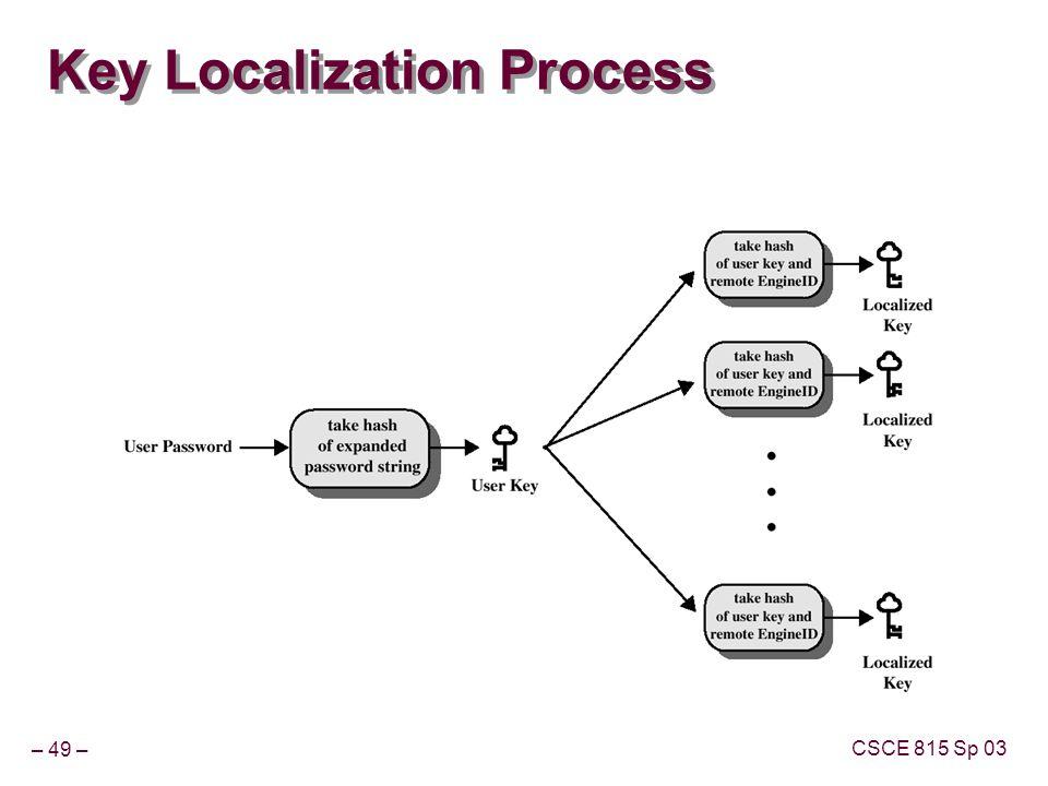 – 49 – CSCE 815 Sp 03 Key Localization Process