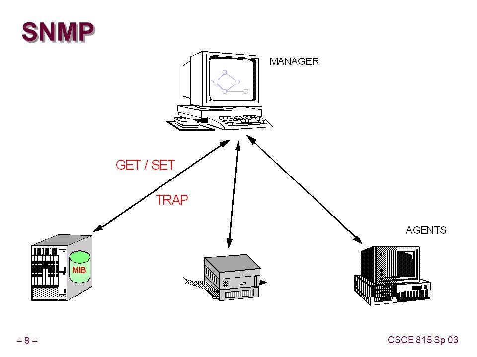 – 8 – CSCE 815 Sp 03 SNMP