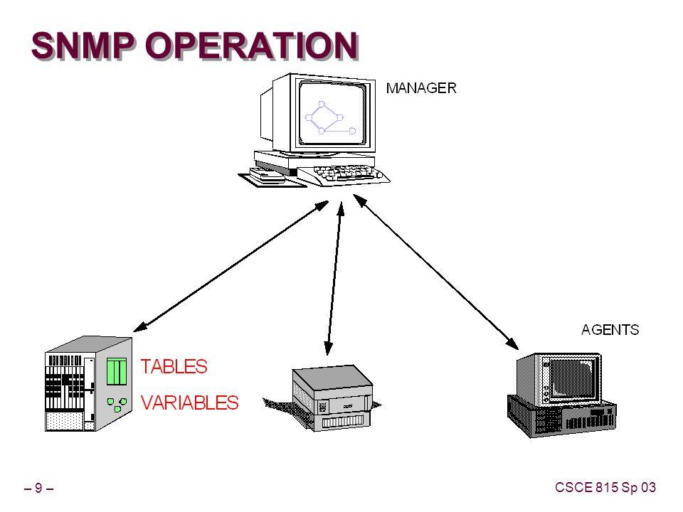 – 30 – CSCE 815 Sp 03 SNMPv3 Flow