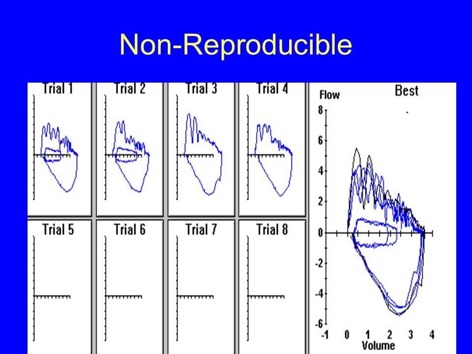 Non-Reproducible