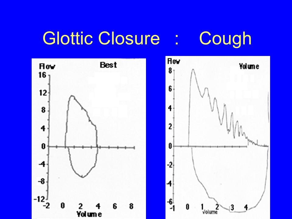 Glottic Closure : Cough