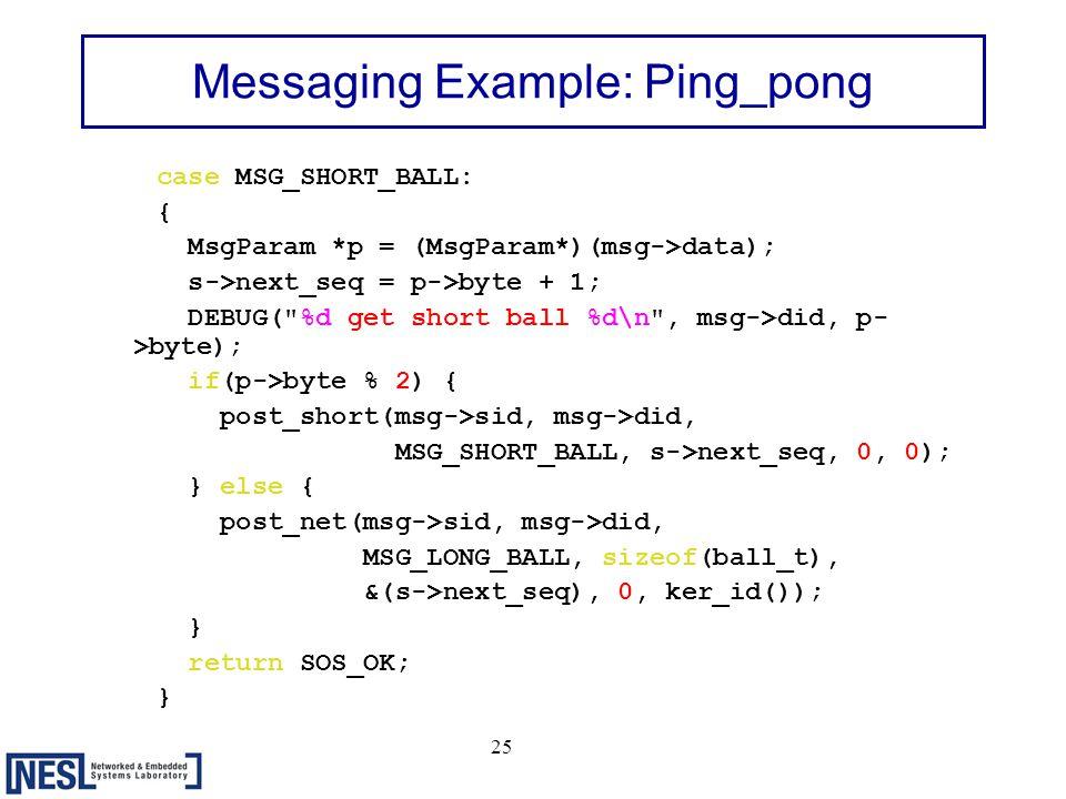 25 Messaging Example: Ping_pong case MSG_SHORT_BALL: { MsgParam *p = (MsgParam*)(msg->data); s->next_seq = p->byte + 1; DEBUG( %d get short ball %d\n , msg->did, p- >byte); if(p->byte % 2) { post_short(msg->sid, msg->did, MSG_SHORT_BALL, s->next_seq, 0, 0); } else { post_net(msg->sid, msg->did, MSG_LONG_BALL, sizeof(ball_t), &(s->next_seq), 0, ker_id()); } return SOS_OK; }