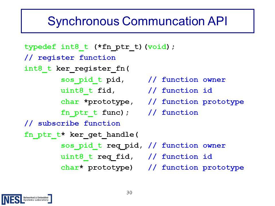 30 Synchronous Communcation API typedef int8_t (*fn_ptr_t)(void); // register function int8_t ker_register_fn( sos_pid_t pid, // function owner uint8_t fid, // function id char *prototype, // function prototype fn_ptr_t func); // function // subscribe function fn_ptr_t* ker_get_handle( sos_pid_t req_pid, // function owner uint8_t req_fid, // function id char* prototype) // function prototype