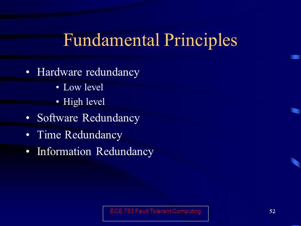 ECE 753 Fault Tolerant Computing 52 Fundamental Principles Hardware redundancy Low level High level Software Redundancy Time Redundancy Information Redundancy