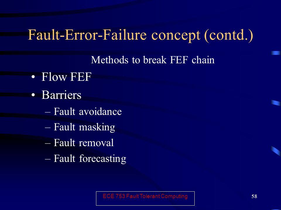 ECE 753 Fault Tolerant Computing 58 Fault-Error-Failure concept (contd.) Methods to break FEF chain Flow FEF Barriers –Fault avoidanceFault avoidance –Fault maskingFault masking –Fault removalFault removal –Fault forecastingFault forecasting