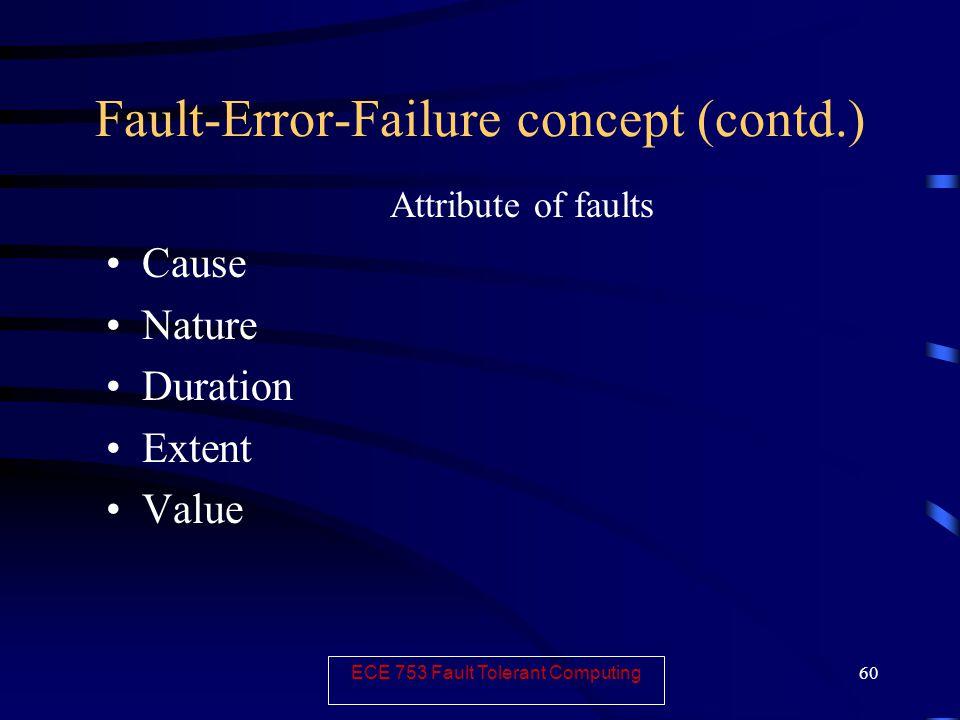ECE 753 Fault Tolerant Computing 60 Fault-Error-Failure concept (contd.) Attribute of faults Cause Nature Duration Extent Value