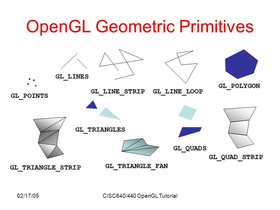4 Specifying Geometric Primitives Primitives are specified using glBegin(primType);...