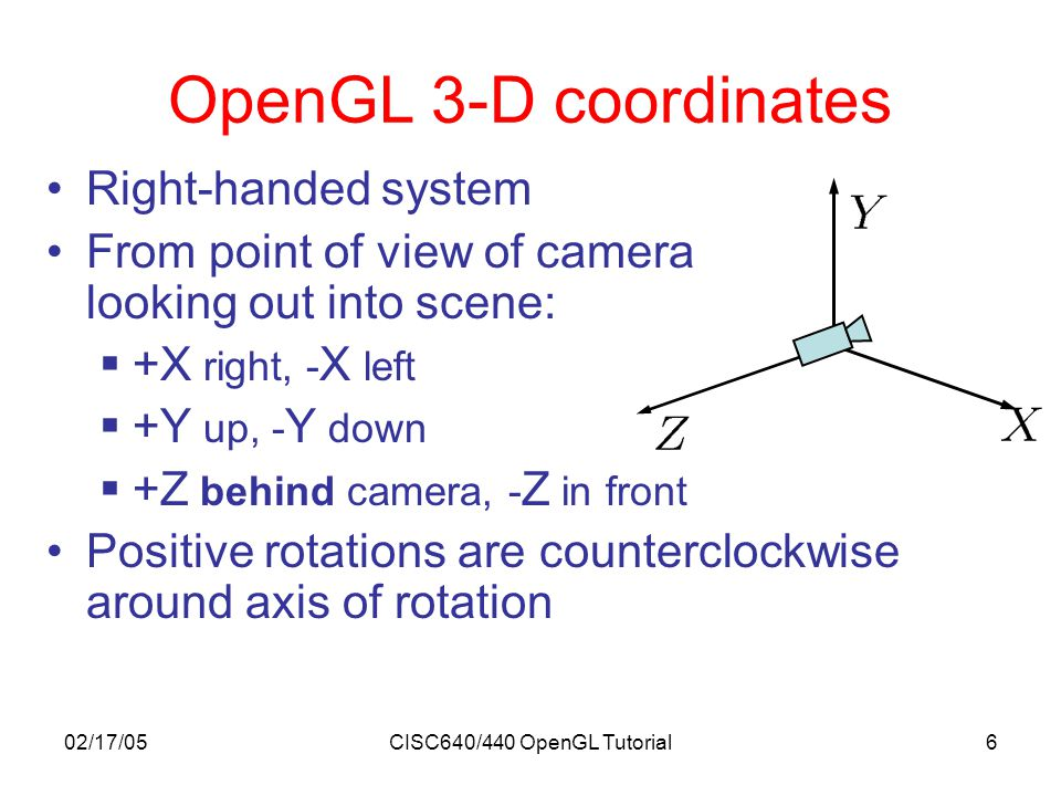 02/17/05CISC640/440 OpenGL Tutorial7 Transformations in OpenGl Modeling transformation Viewing transformation Projection transformation
