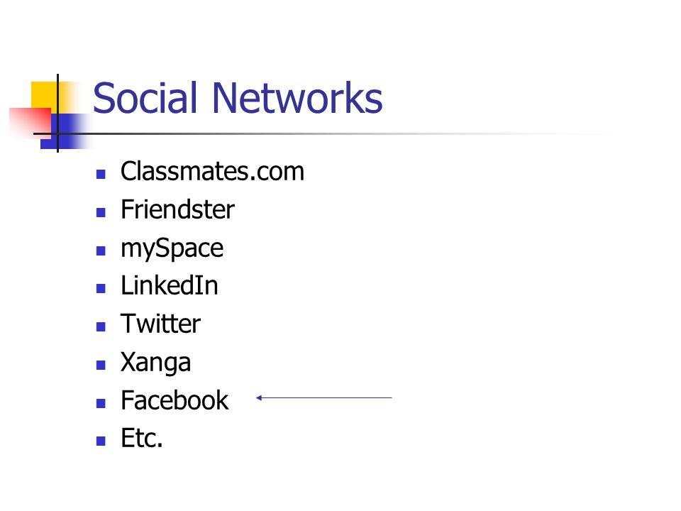 Social Networks Classmates.com Friendster mySpace LinkedIn Twitter Xanga Facebook Etc.