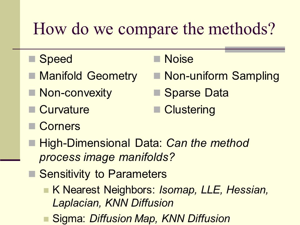 How do we compare the methods.