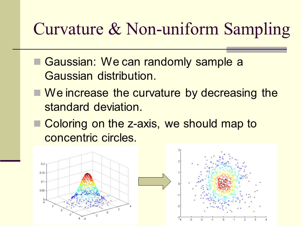 Curvature & Non-uniform Sampling Gaussian: We can randomly sample a Gaussian distribution.