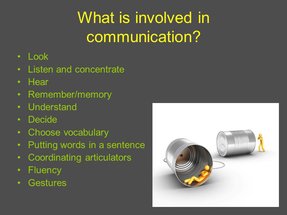 What is involved in communication? Look Listen and concentrate Hear Remember/memory Understand Decide Choose vocabulary Putting words in a sentence Co