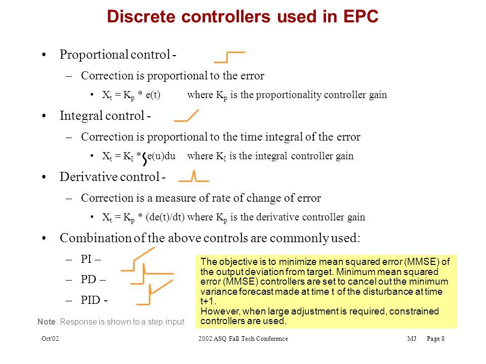 MJOct 022002 ASQ Fall Tech ConferencePage 7 Open loop versus Close loop control Close loop control is becoming a necessity for APC.