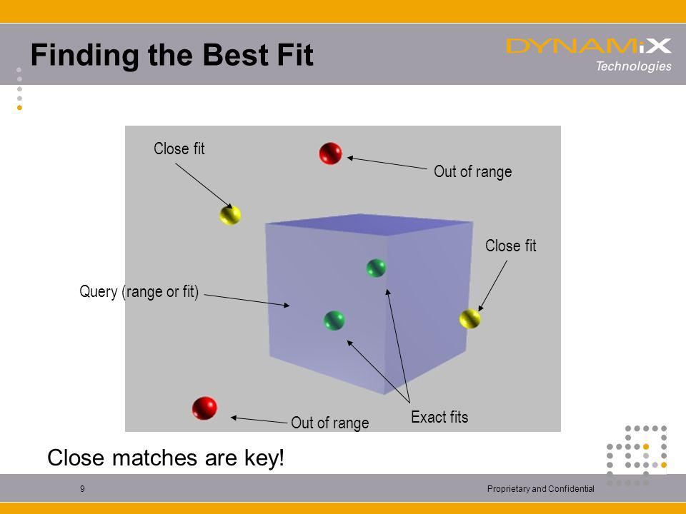 Proprietary and Confidential9 Finding the Best Fit Query (range or fit) Exact fits Close fit Out of range Close matches are key!