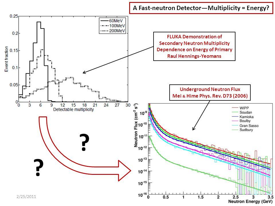 2/25/201115 Underground Neutron Flux Mei & Hime Phys.