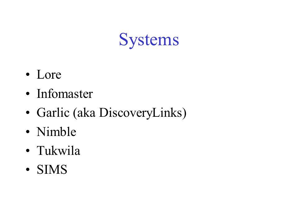 Systems Lore Infomaster Garlic (aka DiscoveryLinks) Nimble Tukwila SIMS