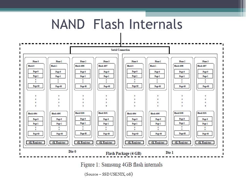 NAND Flash Internals (Source – SSD USENIX, 08 ) 