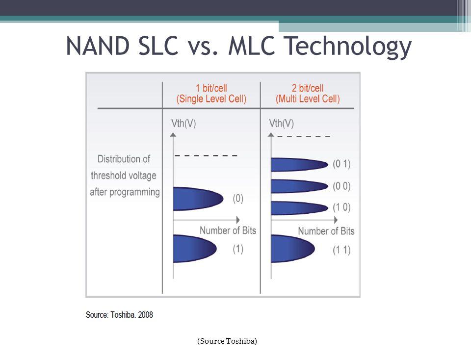 NAND SLC vs. MLC Technology (Source Toshiba) 