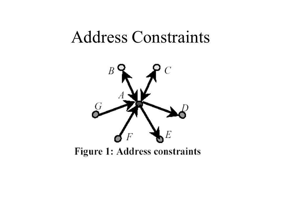 Address Constraints