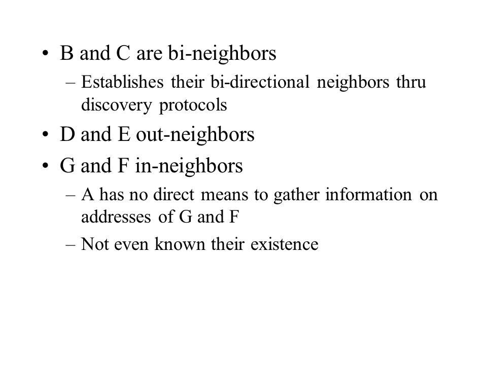 B and C are bi-neighbors –Establishes their bi-directional neighbors thru discovery protocols D and E out-neighbors G and F in-neighbors –A has no dir