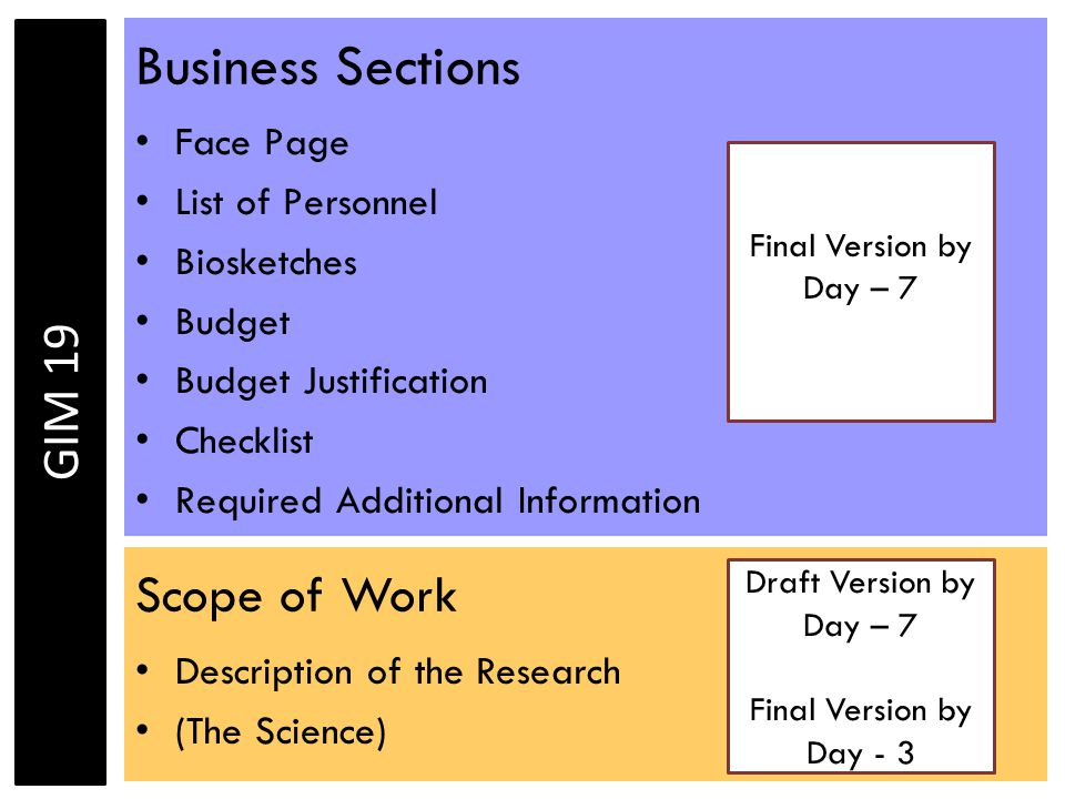 Business Sections Face Page List of Personnel Biosketches Budget Budget Justification Checklist Required Additional Information Scope of Work Description of the Research (The Science) Final Version by Day – 7 Draft Version by Day – 7 Final Version by Day - 3 GIM 19