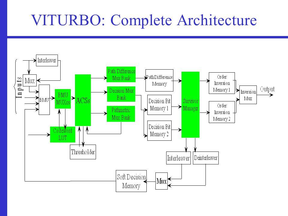 VITURBO: Complete Architecture