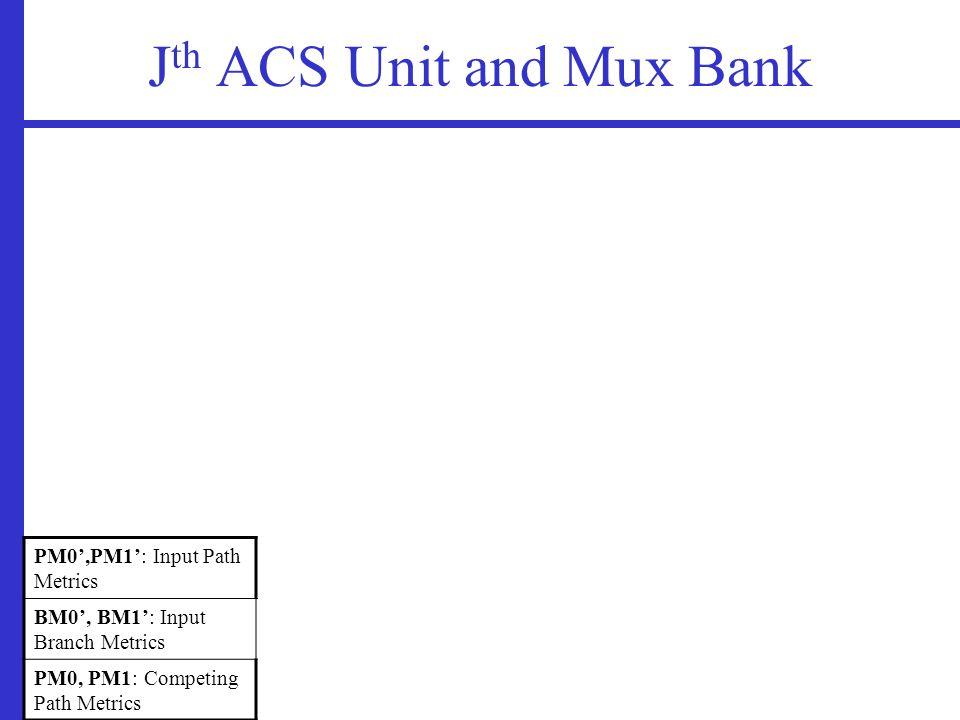 PM0',PM1': Input Path Metrics BM0', BM1': Input Branch Metrics PM0, PM1: Competing Path Metrics J th ACS Unit and Mux Bank