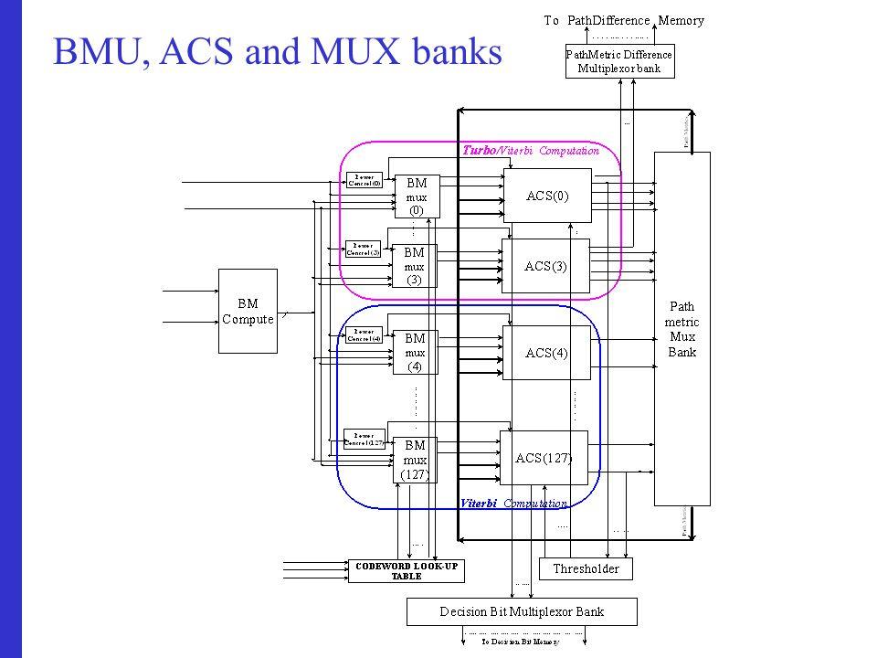 BMU, ACS and MUX banks