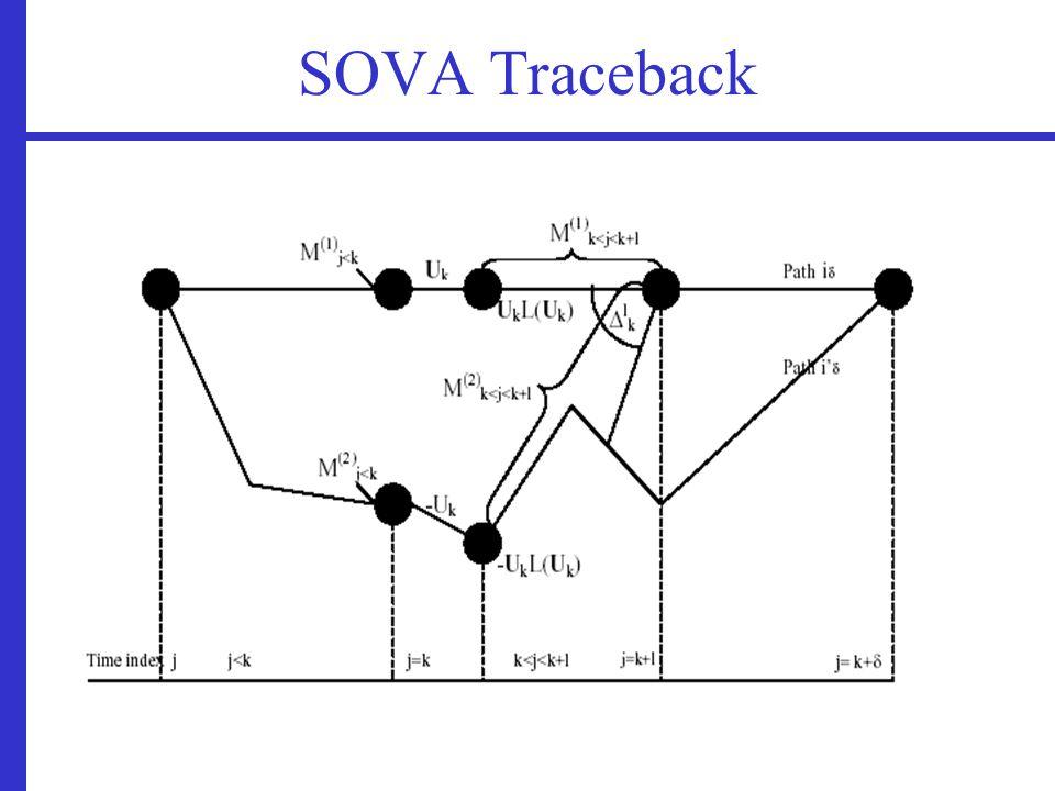 SOVA Traceback